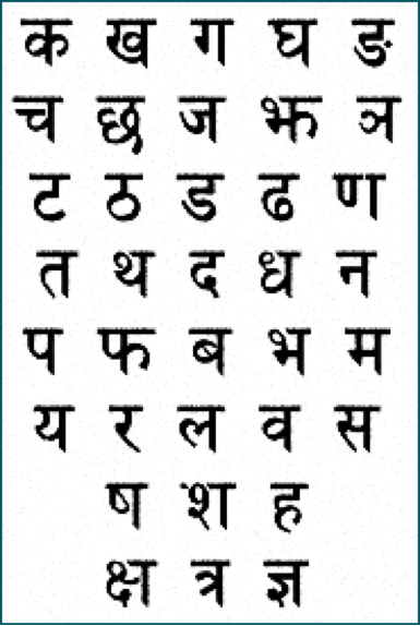 Language Travails… | WhereGodCalls ~ Nepal