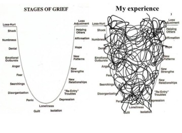 Stages of Grief (humour)